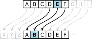 Caesar_cipher